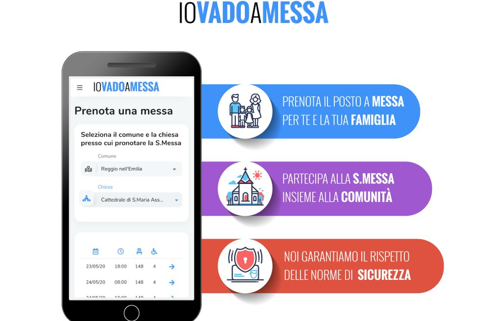 COVID-19: Arriva iovadoamessa.it ed è già SOLD OUT