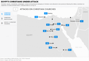 Map of attacks on Egyptian Christians (USA Today graphic),