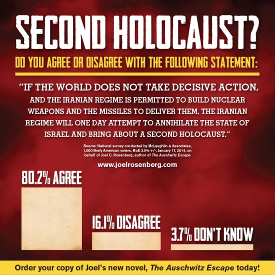 MEME-SecondHolocaust