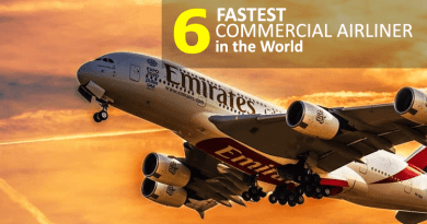 Fastest Commercial Airliners