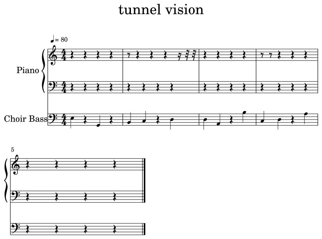 hight resolution of diagram of tunnel vision