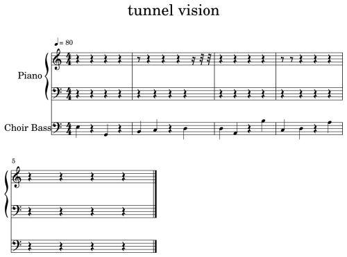 small resolution of diagram of tunnel vision