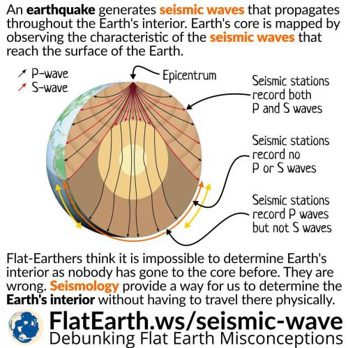 small resolution of seismic waves mapping the interior of the earth