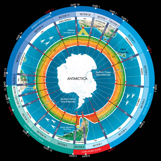 The Antarctica Cup Ocean Race and the Antarctica Cup Racetrack. This event is a non-stop race of around 14,000 nautical miles – circumnavigating Antarctica passing the three most notorious capes on the planet Cape Leeuwin, Cape Horn, Cape Agulhuss.