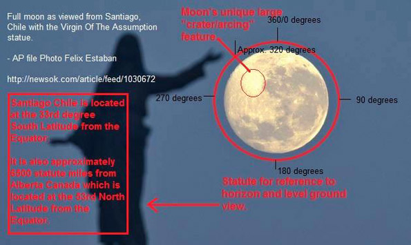 Santiago, Chile full moon proves globe earth, not flat earth