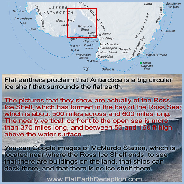 The flat earth Antarctica ice ring is really the Ross Ice Shelf