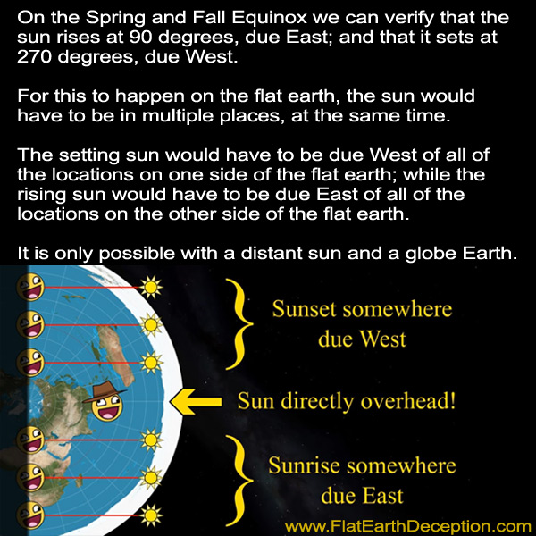 The sun cannot work properly on the flat earth model.