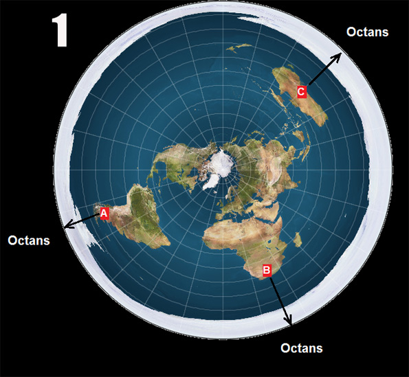 If Earth is flat, how can billions of people see two different sets of constellations rotating in opposite directions, around two opposite poles?
