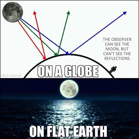 Moon reflection on globe earth is impossible meme