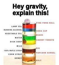 Gravity - Explain this meme