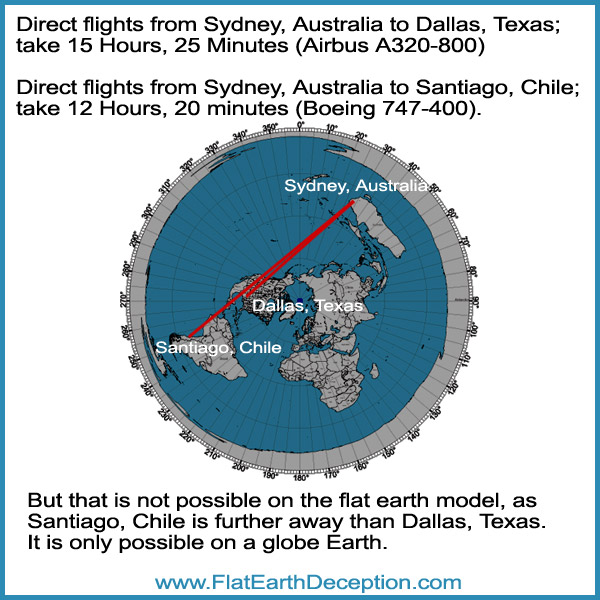 Flights from Sydney to Dallas and Santiago, Chile; prove that the earth is not flat
