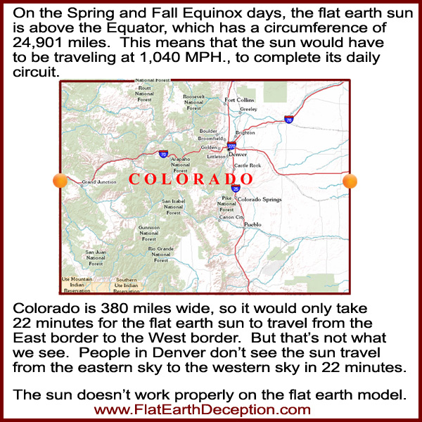 Colorado sun perspective proves that the earth is not flat