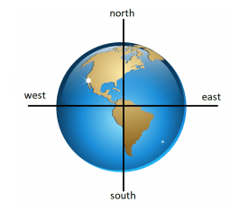 Is it not obvious that the four corners are referring the four primary directions; east, west, north and south?
