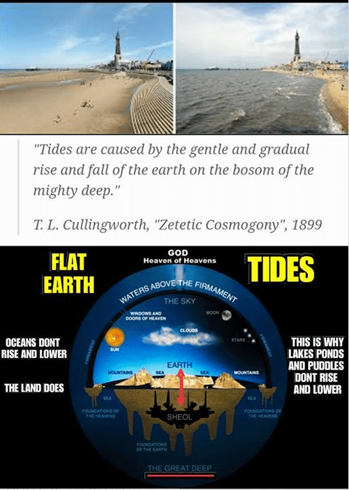 Flat earth land rises to cause tides