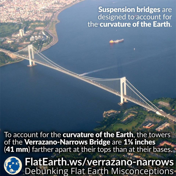 Verrazano-Narrows Bridge proves curved earth