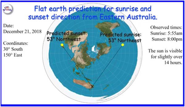 MCToon Nathan Roberts debate flat earth sun angles