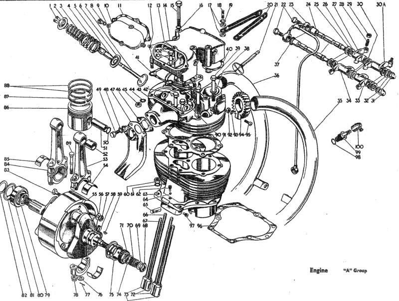 1972 Bsa Wiring Diagram 1972 Porsche Wiring Diagram Wiring