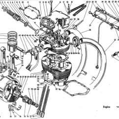 1971 Triumph Bonneville Wiring Diagram 1991 Ford F150 Starter Solenoid Bsa Lightning Body ~ Elsalvadorla