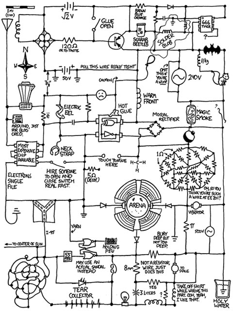 Circuit Diagram Xkcd