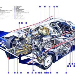 1980s porsche engine diagram automotive wiring diagrams boxster fuse panel diagram 1980s porsche engine diagram best [ 2560 x 1646 Pixel ]
