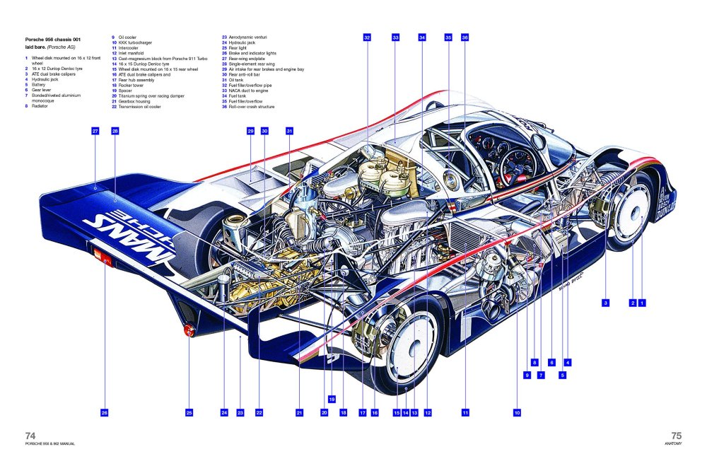 medium resolution of 1980s porsche engine diagram automotive wiring diagrams boxster fuse panel diagram 1980s porsche engine diagram best