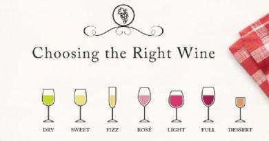 Your Online Wine Etiquette Cheat Sheet