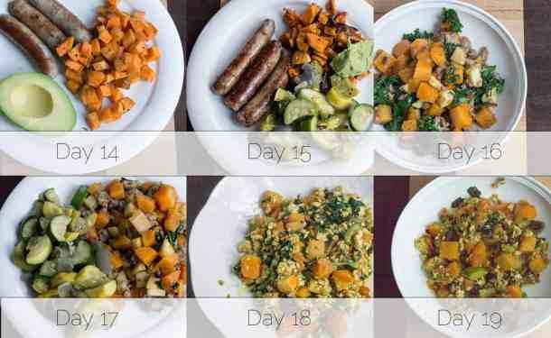Autoimmune Protocol Week 3 Breakfast