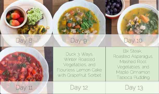 Week of AIP Dinners
