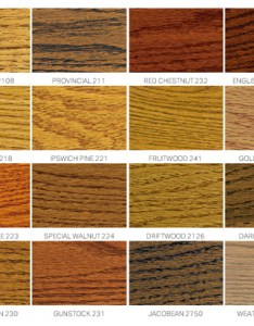 Varathane stains color chart our harwood refinishing products baltimore md also gungoz  eye rh