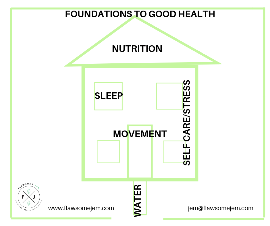 foundations to health image