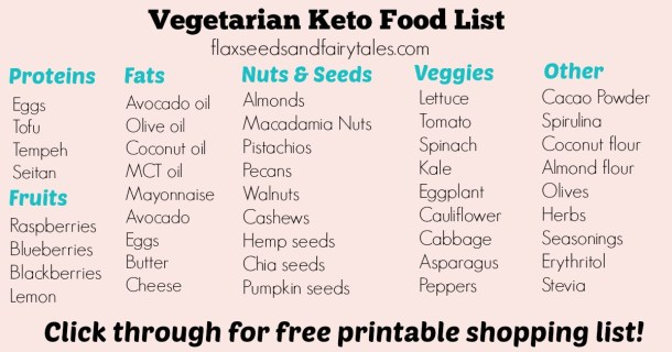 sample vegetarian keto diet