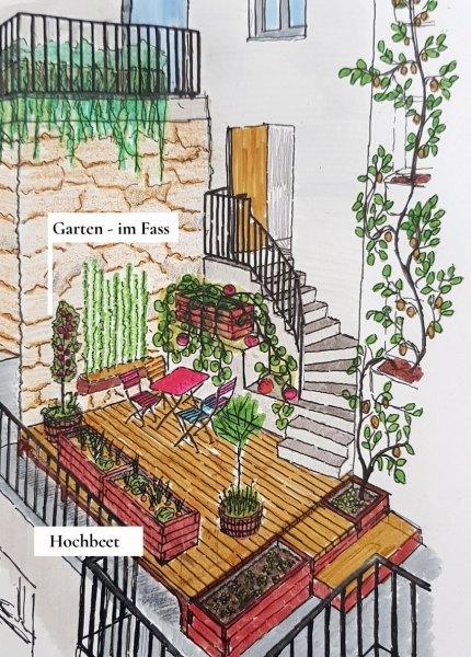 So könnte dein Dachgarten aussehen mit einem fleeds Hochbeet mit Wasserspeicher und dem Garten im Fass.