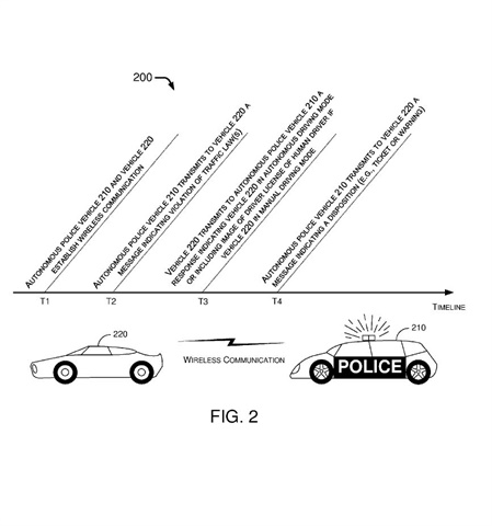 Ford Patent Would Allow Autonomous Police Vehicles to