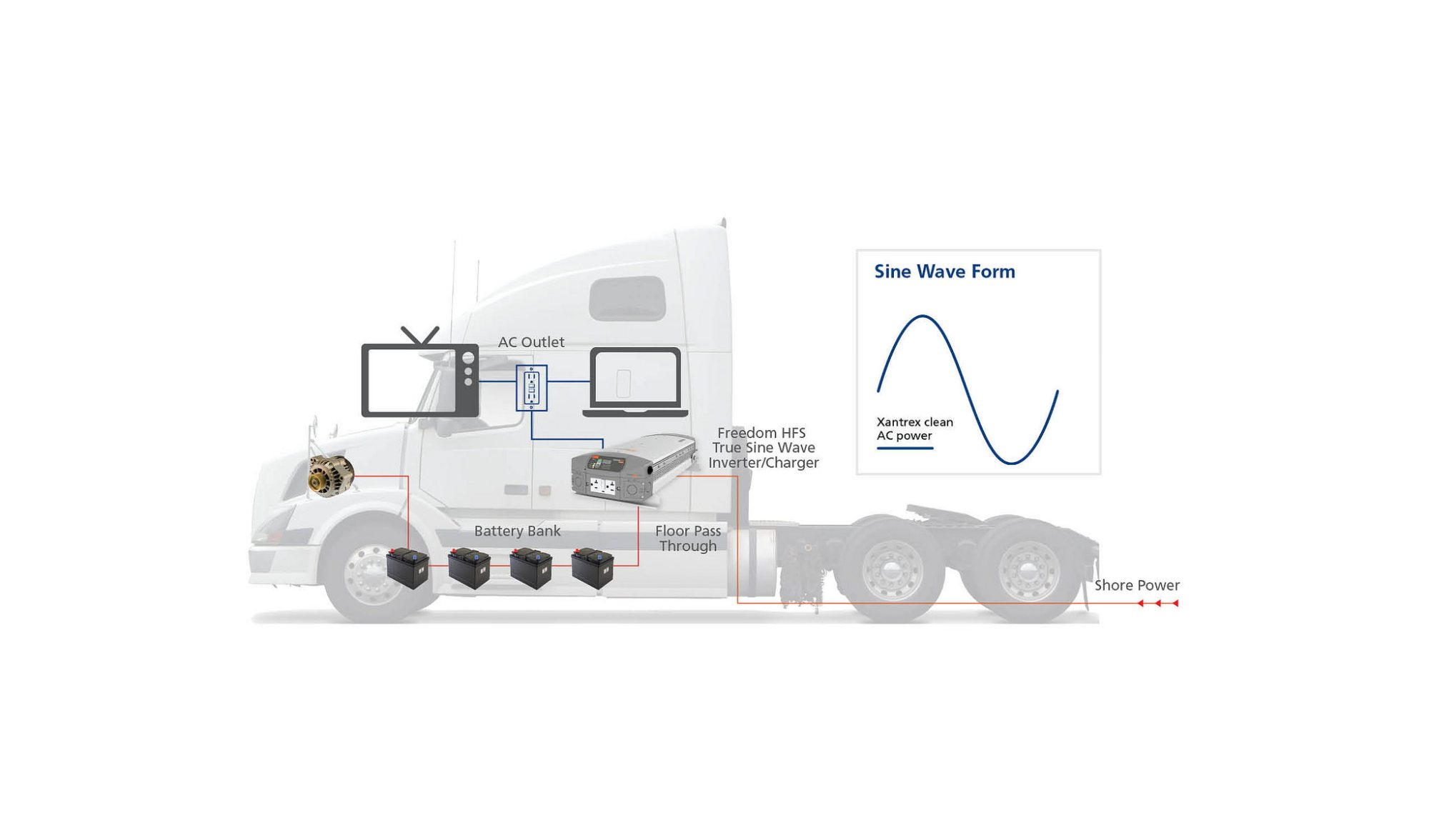 hight resolution of 10 things to consider when spec ing an inverter