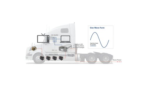 small resolution of 10 things to consider when spec ing an inverter