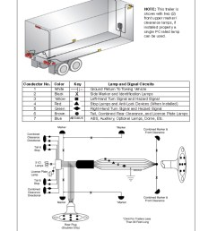 know about trailer lighting and wiring article truckinginfocom know about trailer lighting and wiring article truckinginfocom [ 1447 x 1800 Pixel ]