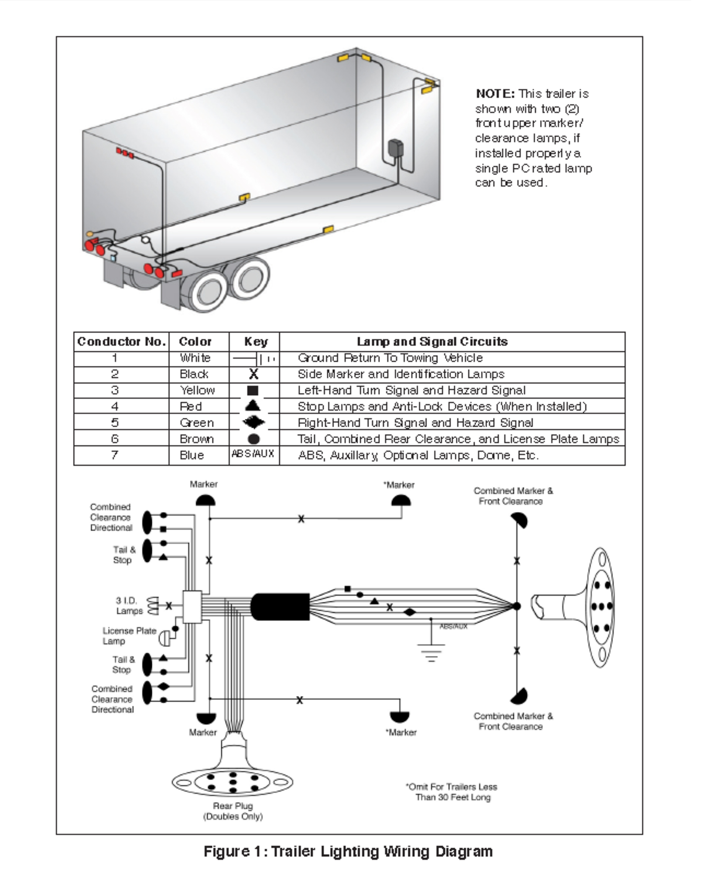 hight resolution of know about trailer lighting and wiring article truckinginfocom know about trailer lighting and wiring article truckinginfocom