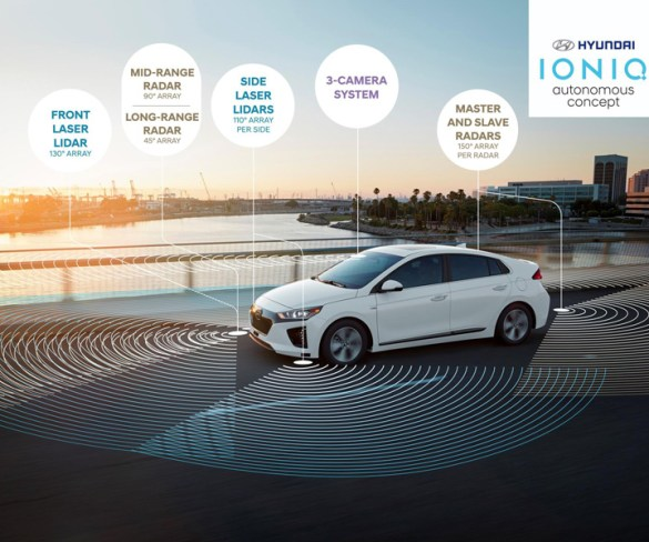 Hyundai to develop Level 4 autonomous vehicles by 2021