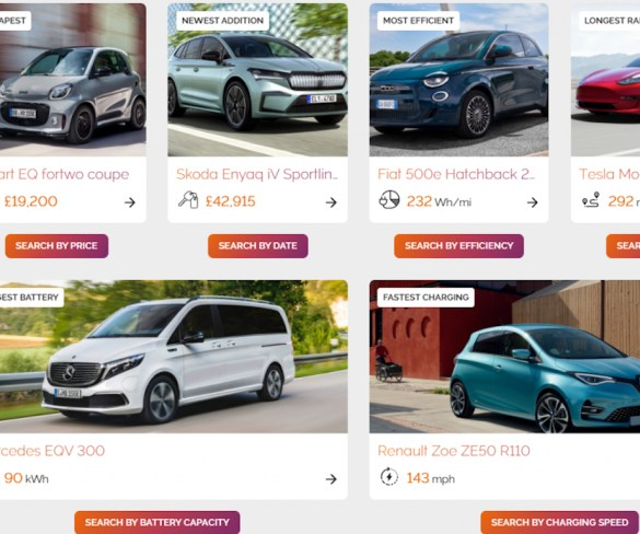 Ogilvie Fleet's free EV database to help drivers research electric cars