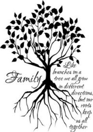 Family is rooted in love