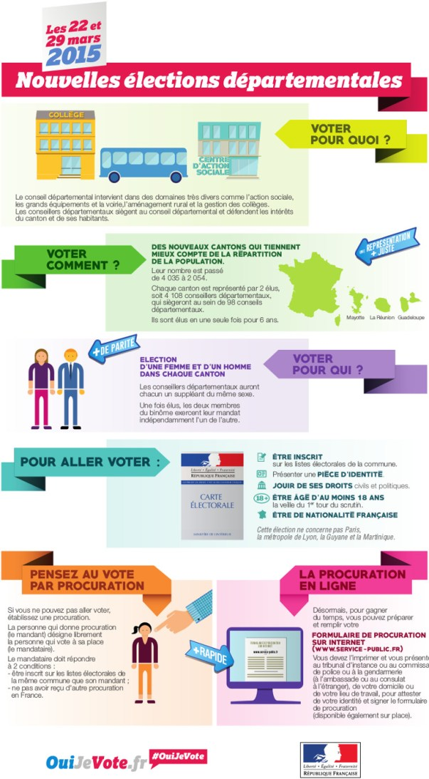 Infographie-generale-departementales-2015-760-px