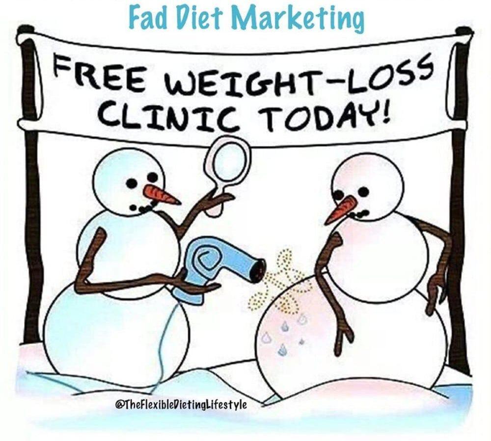 New Years Resolutions Fad Diet Marketing