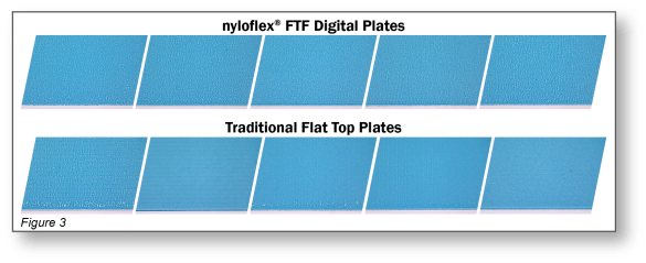 Flint Group Flexographic Products 2016 Technical Innovation Award figure 3
