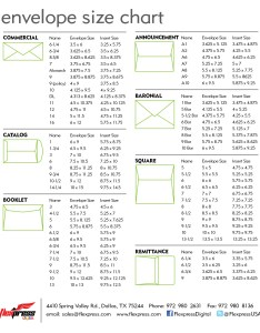 Envelope size chart also flexpressdigital rh