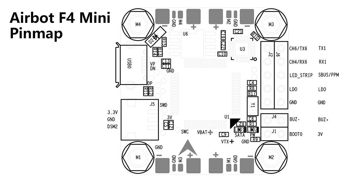 Airbot F4 MINI Flight Control – ACRO