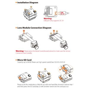 Usb Power Transmitter USB Power Plug Wiring Diagram ~ Odicis
