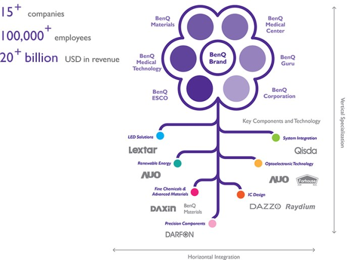 Synergy Chart6