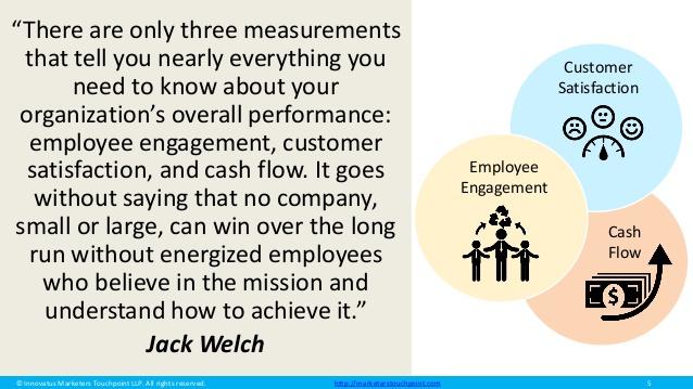 27-inspiring-employee-engagement-quotes-5-638