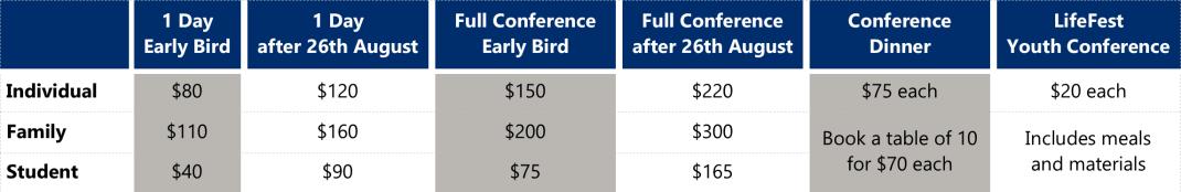 conference registration fees