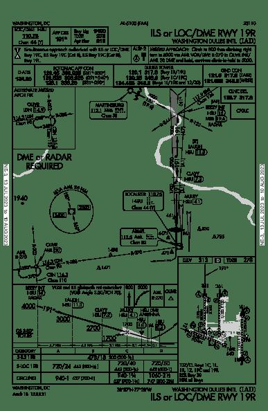 Flightaware Iad : flightaware, LOC/DME, (IAP), FlightAware